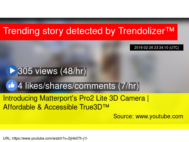Introducing Matterport's Pro2 Lite 3D Camera | Affordable